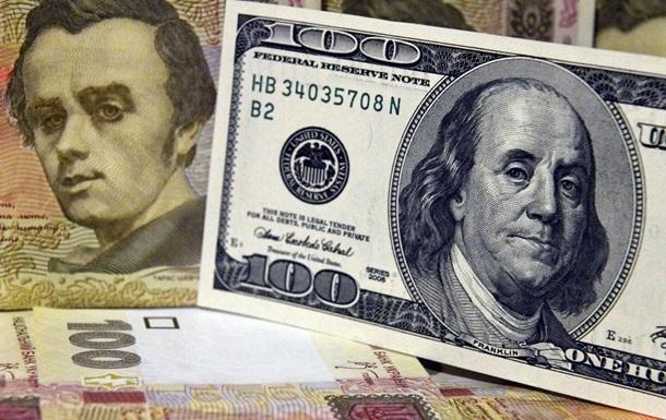 Курс долара на міжбанківському валютному ринку знизився на 15 копійок - до 26,42 грн / долар, курс у покупці - до 26,37 гривні за долар.