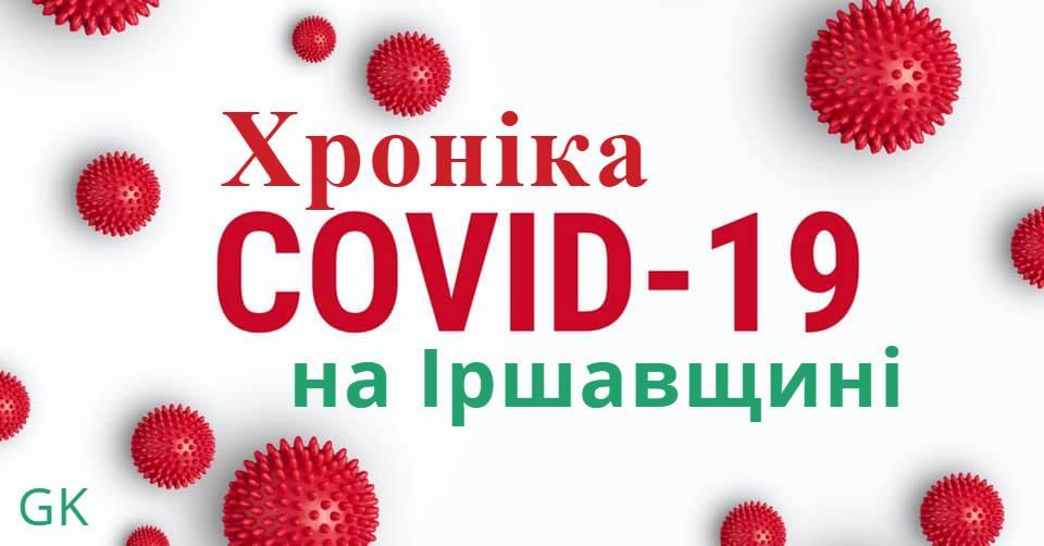 3агалом 20 випадків інфікованих COVID-19, серед яких третина - медики.