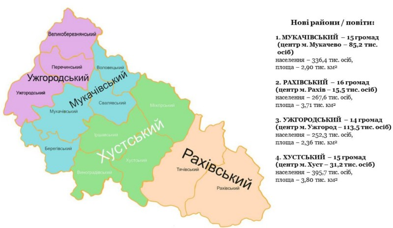 Екс-нардеп Іван Бушко вважає, що створення ще одного, Берегівського району, є наслідком домовленостей з Угорщиною.