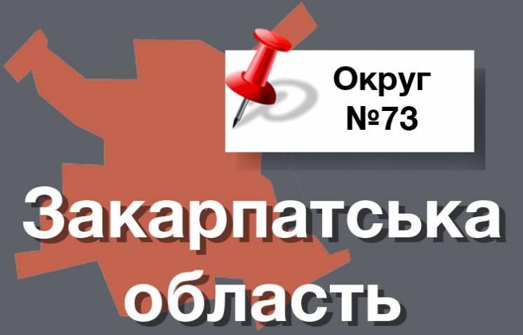 Цього разу у частині Закону України