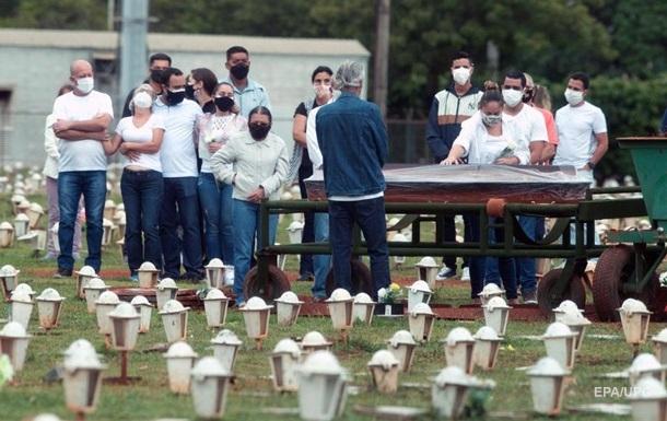 Про першого померлого від коронавірусу стало відомо 11 січня 2020 року. Один мільйон летальних випадків було зафіксовано 28 вересня 2020 року.