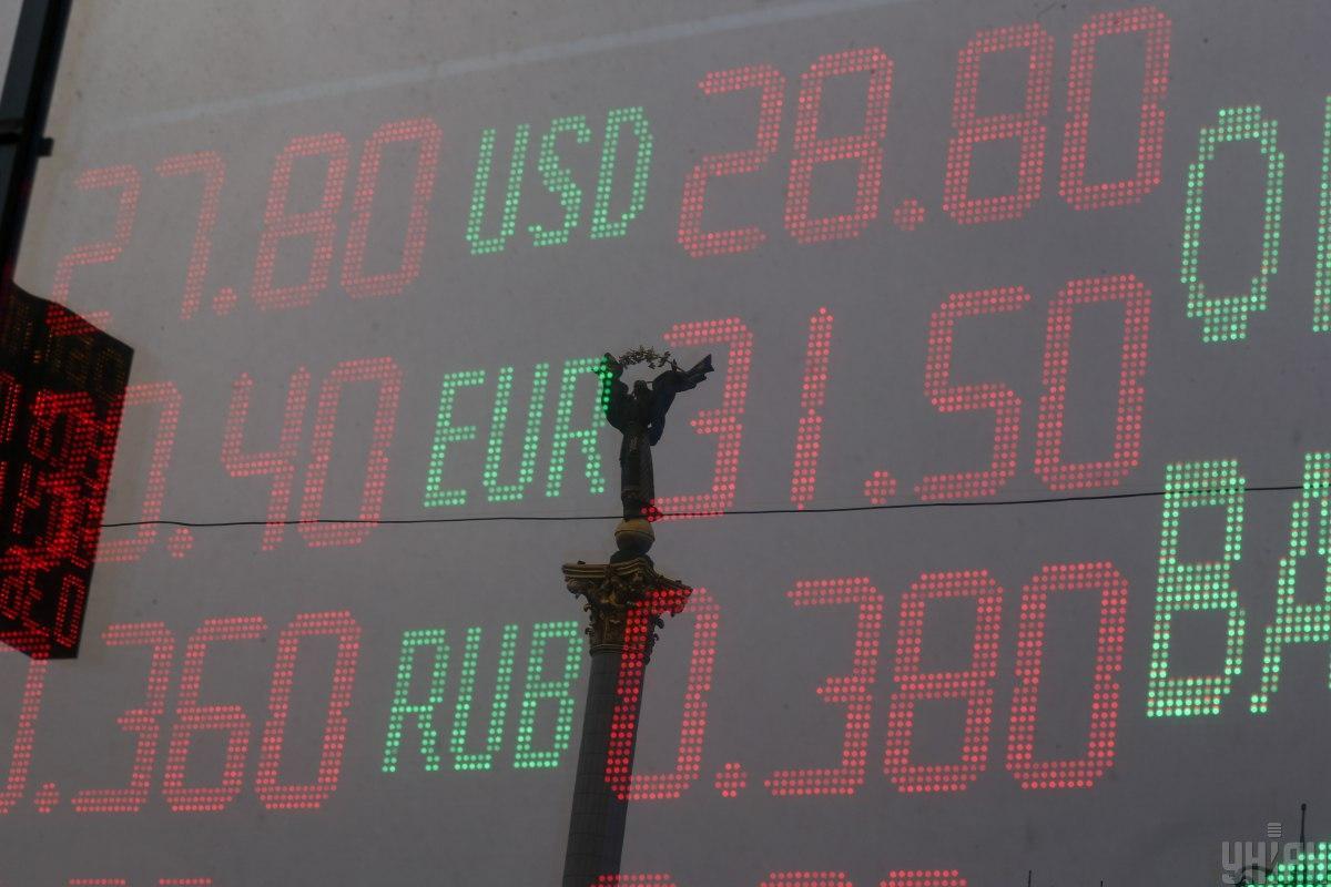 Курс долара виріс до 27,87 гривні, а курс євро - до 32,94 гривні.