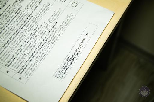 10 жовтня 2020 року, за два тижні до виборів, ЦВК видала Постанову № 366, якою роз'яснила порядок заповнення виборчого бюлетеня.