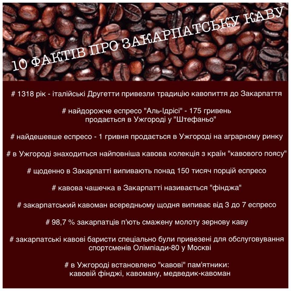 10 фактів про закарпатську каву