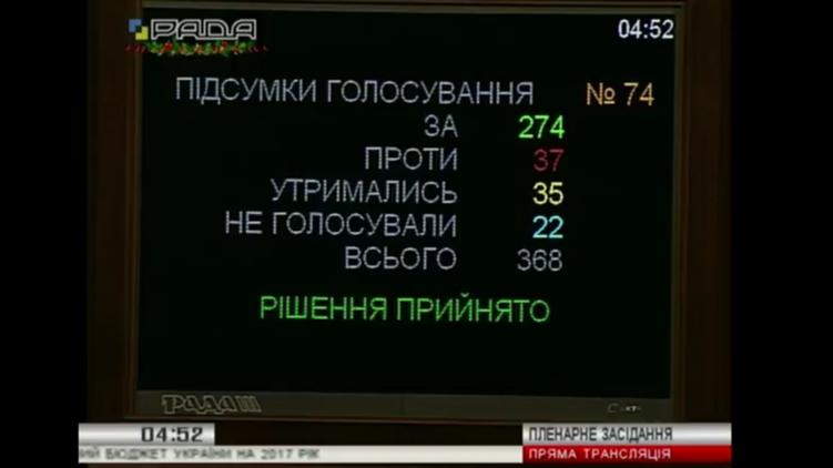 Бюджет-2017: головні змін для життя українців