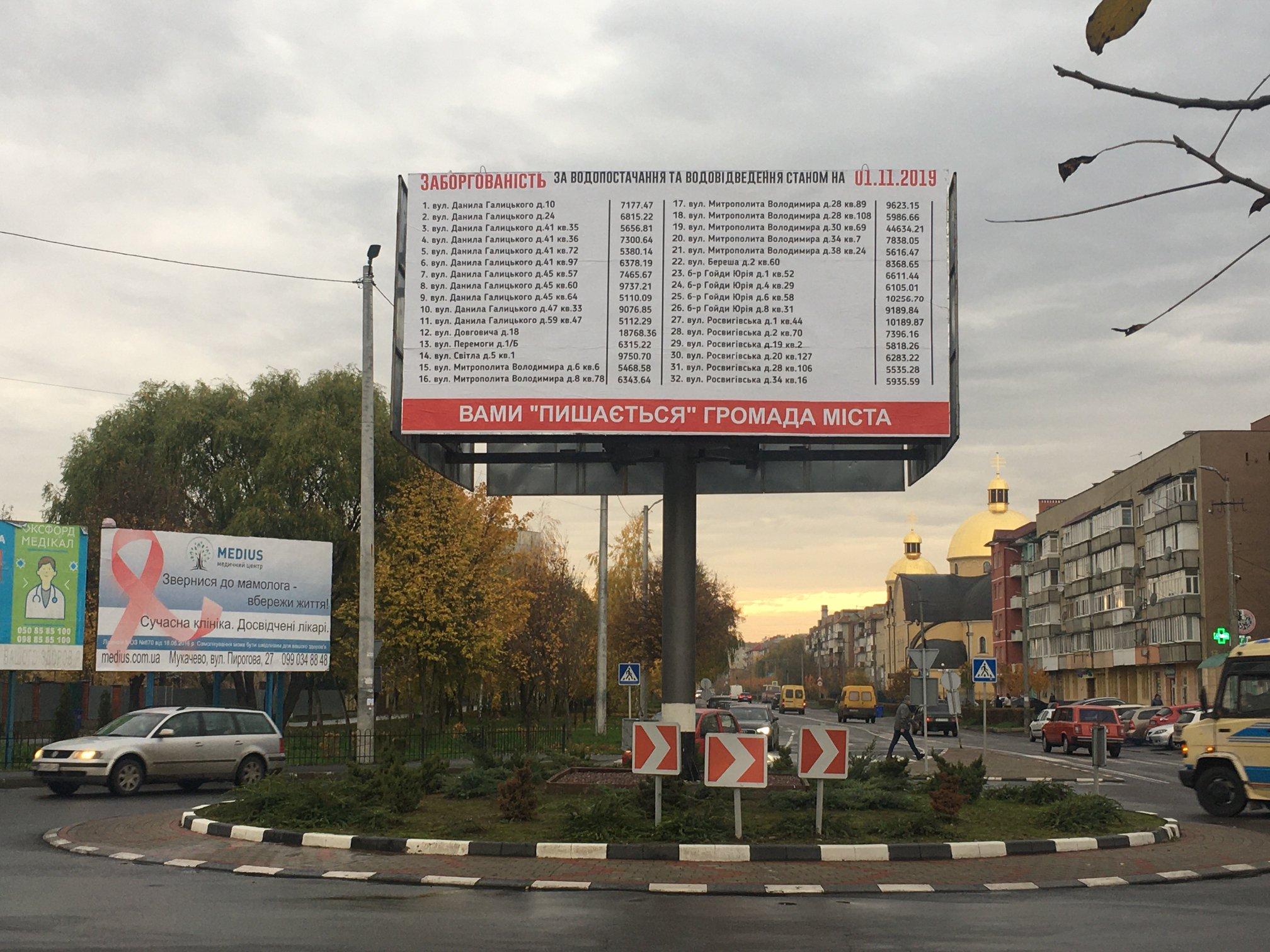 130 мукачівців сплатили борг перед комунальним підприємством «Мукачівводоканал» на загальну суму понад 270 тисяч гривень.