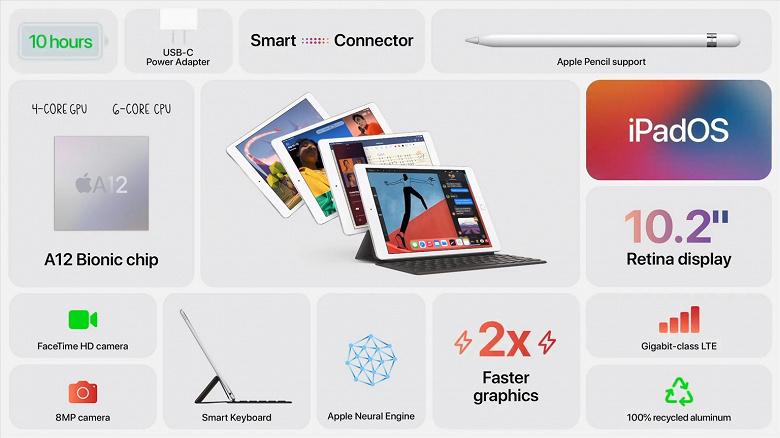 Apple представила нові сервіси та оновлені гаджети