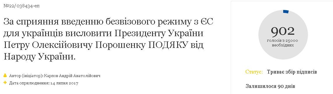 На сайті президента розмістили петицію з пропозицією висловити подяку Петру Порошенко за безвізовий режим з ЄС. Автором петиції виступив Андрій Карпов.