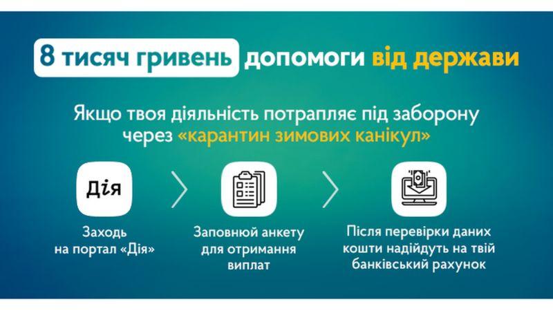 Прем'єр Денис Шмигаль оголосив про початок прийому заяв на допомогу 8 тис. грн від держави для працівників і бізнесів, які постраждають від карантину.
