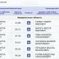 ОФІЦІЙНО: опрацьовано 95,48% голосів на Закарпатті, - ЦВК