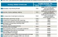 """Підвищення зарплат бюджетникам: кому й скільки """"докинуть"""" з грудня / ІНФОГРАФІКА"""