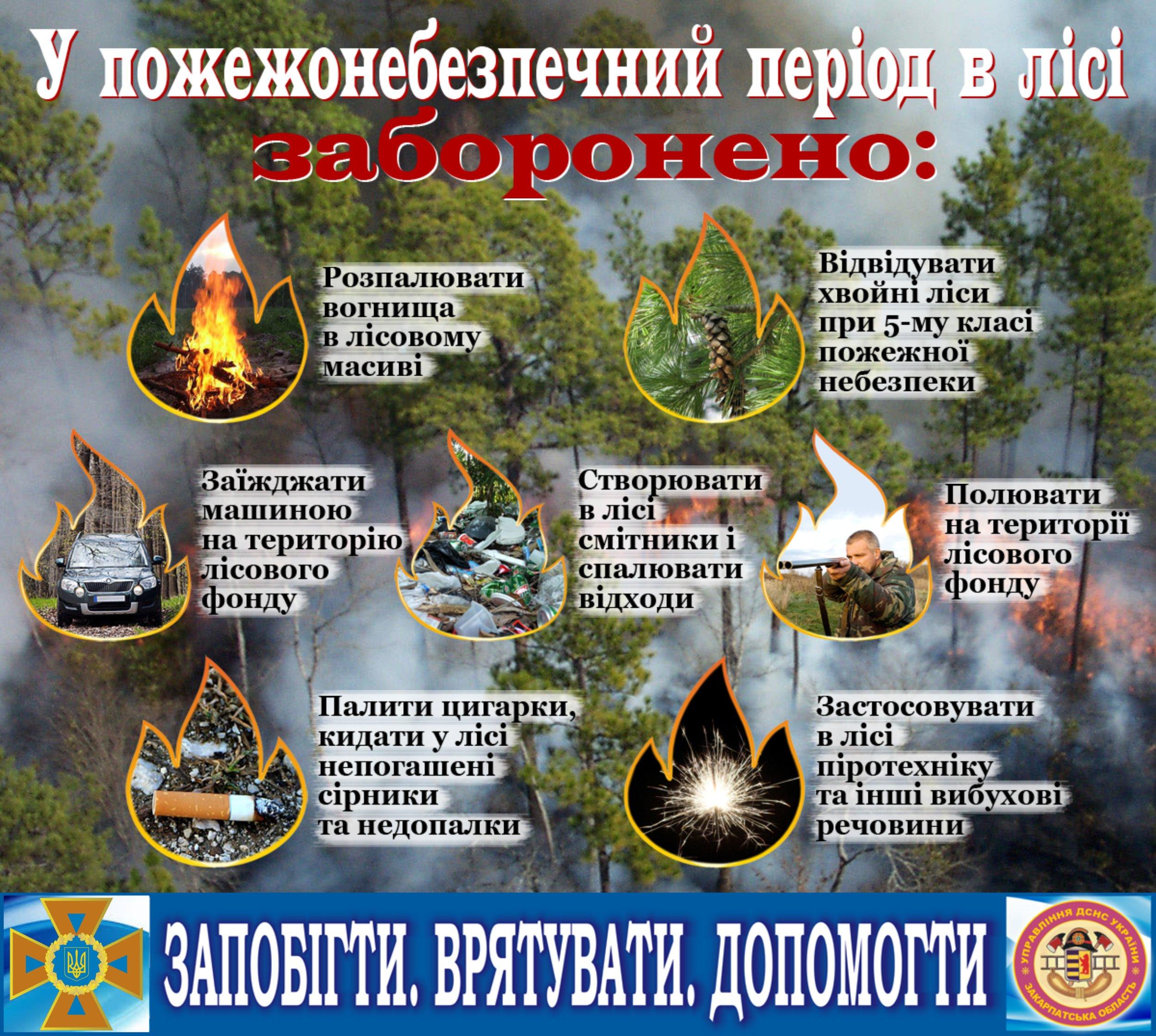 Відповідне повідомлення з'явилось на сайті Закарпатського обласного центру з гідрометеорології.