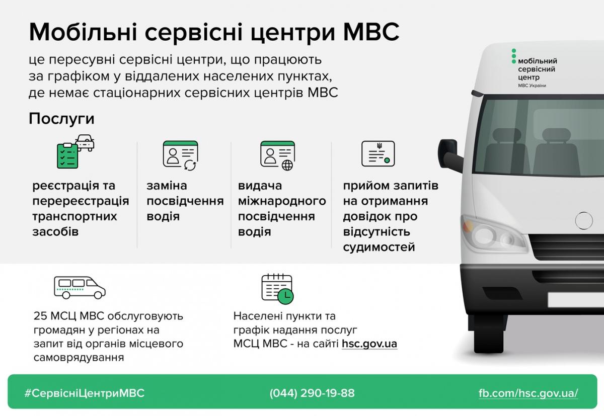 Мобільний центр МВС надаватиме громадянам послуги сервісних центрів
