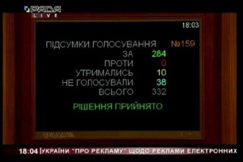 Верховна Рада схвалила за основу законопроект №4212 про зміни до статті 22 закону