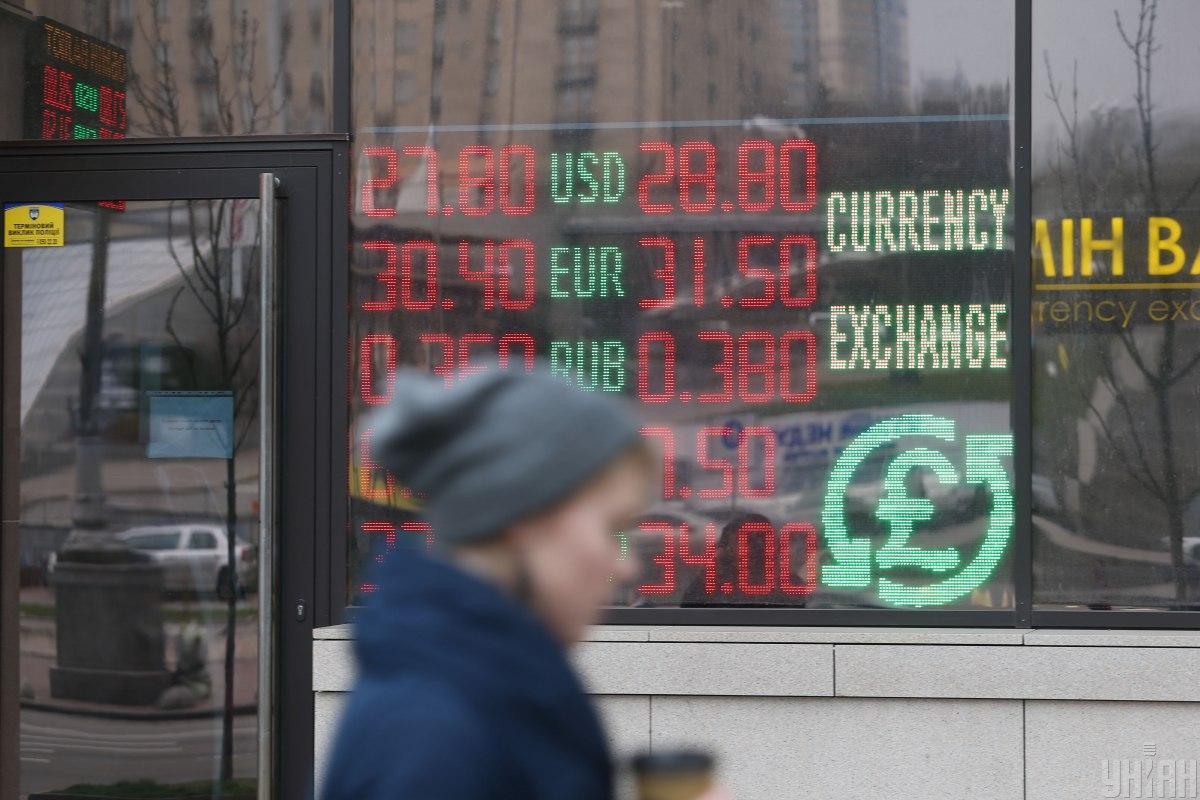 Курс долара знизився до 27,67 гривні, а курс євро - до 33,26 гривні.