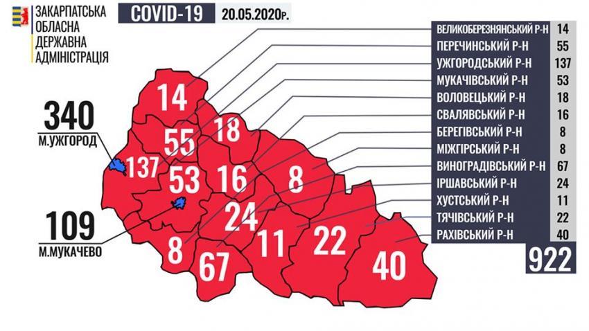 Про збільшення кількості хворих у Перечинській ОТГ інформував міський голова Іван Погоріляк