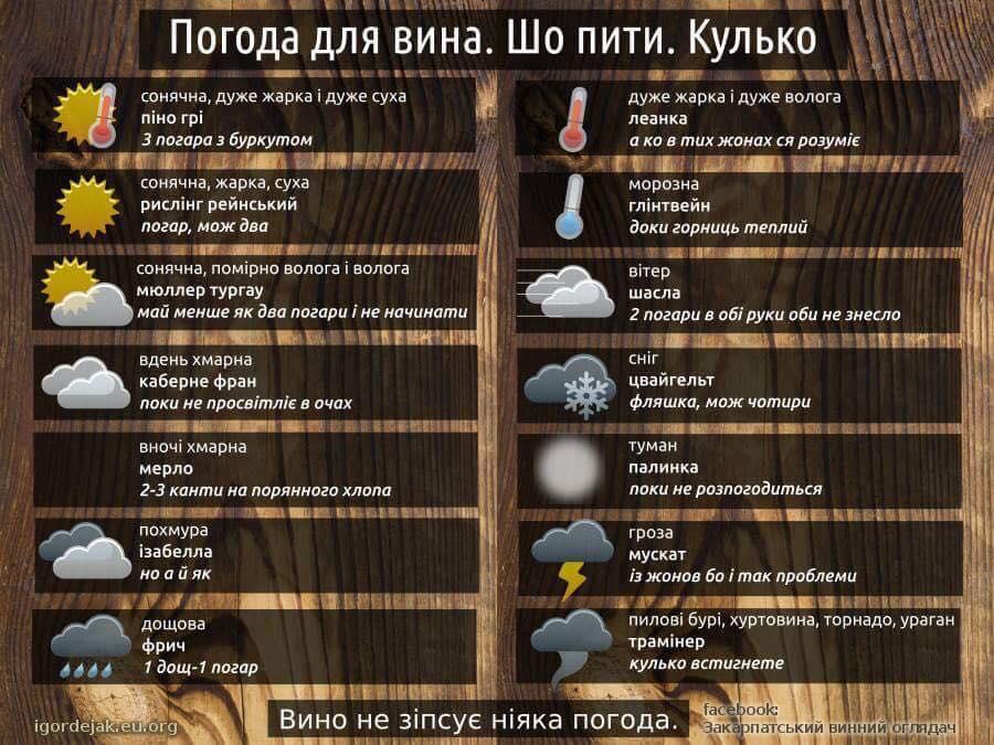 Веселий календар оприлюднив у соцмережі Фейсбук Федір Шандор.